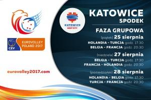 Mistrzostwa w Siatkówce Mężczyzn 2017 w Spodku